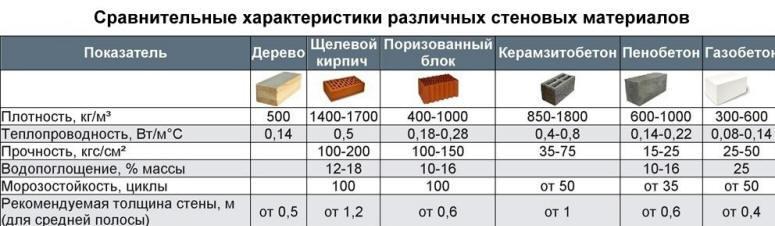 Клей 3000 плиточный универсальный